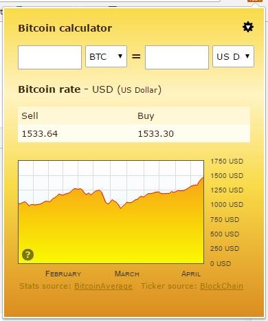 Bitcoin_170504.jpg